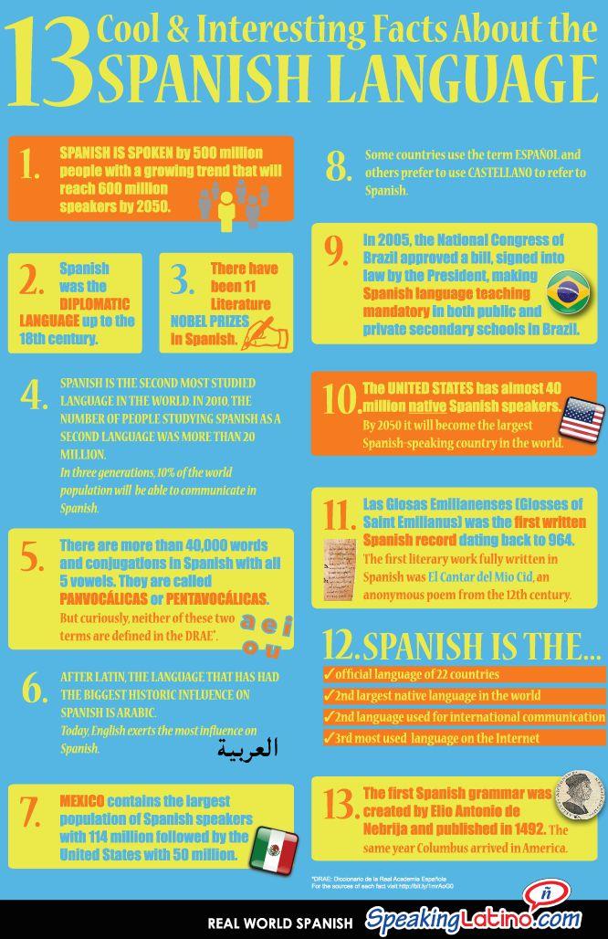 spanish tutors online