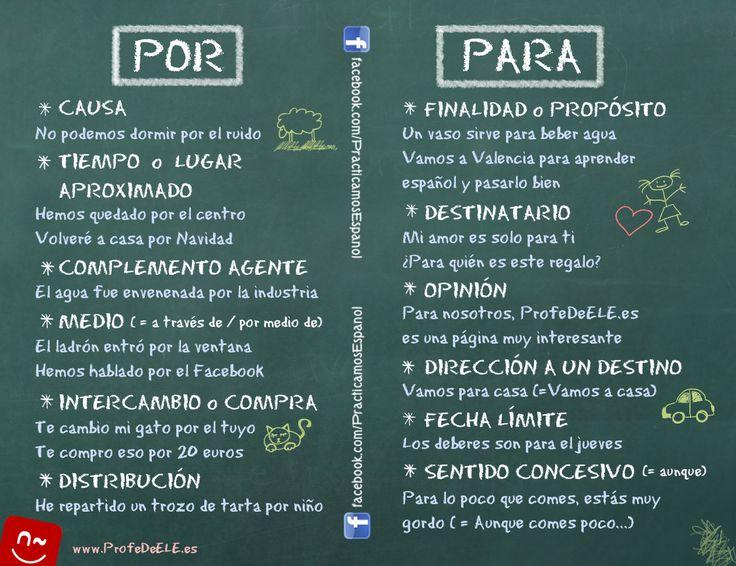 online spanish teacher